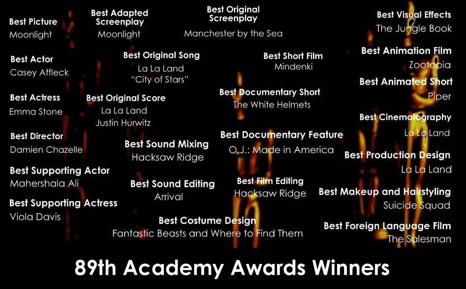 List of Oscar Winners 2017 89th Academy Awards