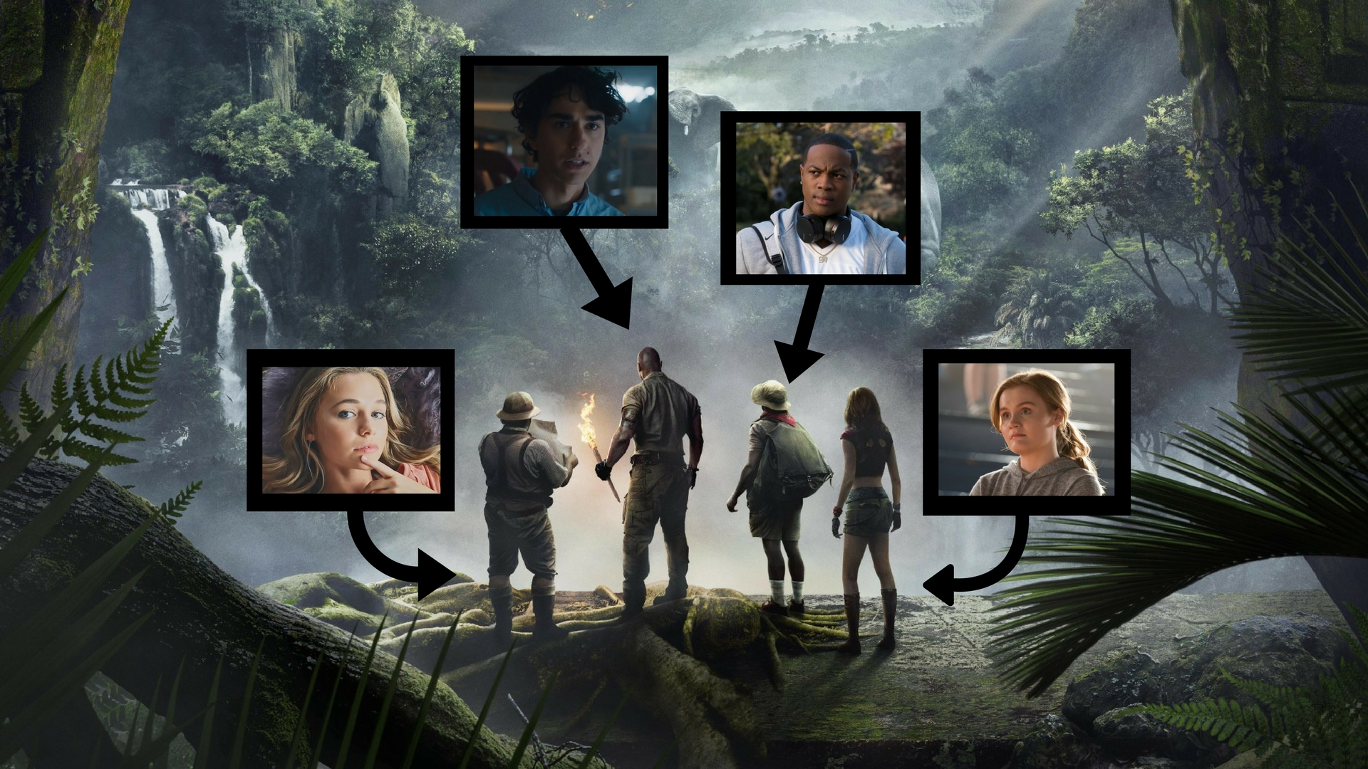 Jumanji Welcome to the Jungle characters and avatars